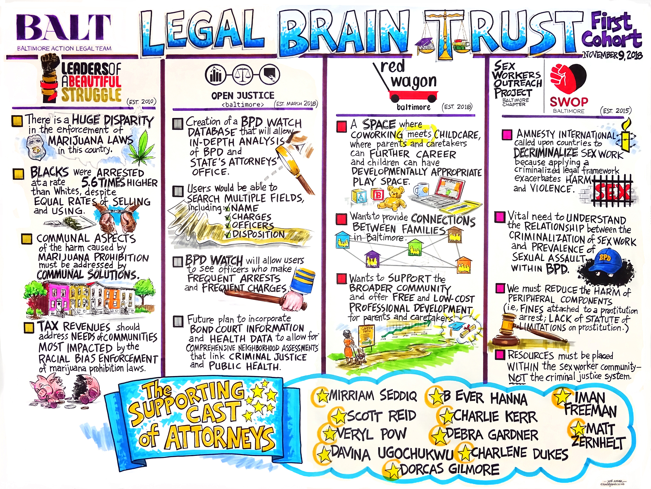 Graphic Illustration of BALT's First Legal Brain Trust Cohort