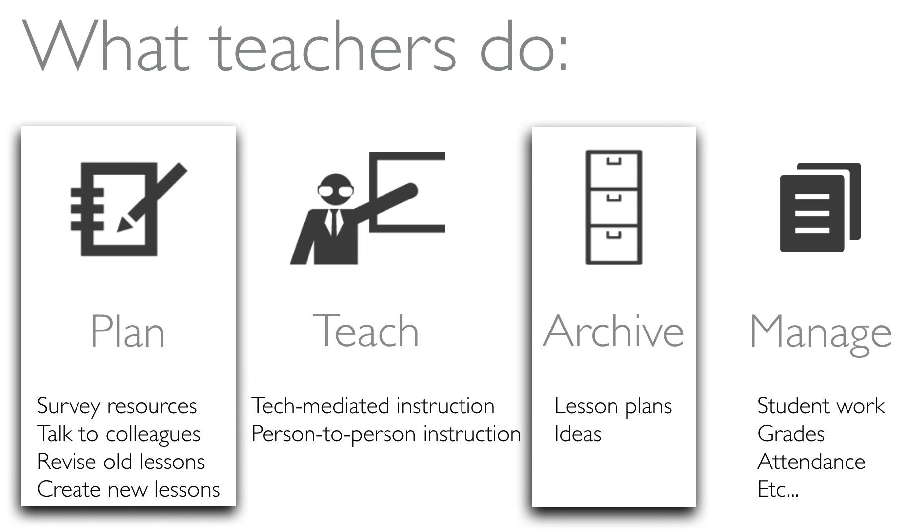 What Teachers Do.jpg