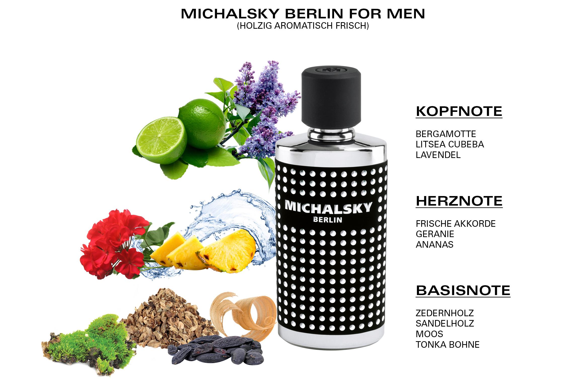 MICHALSKY_BERLIN_Duftpyramide_for_Men_3-2.jpg