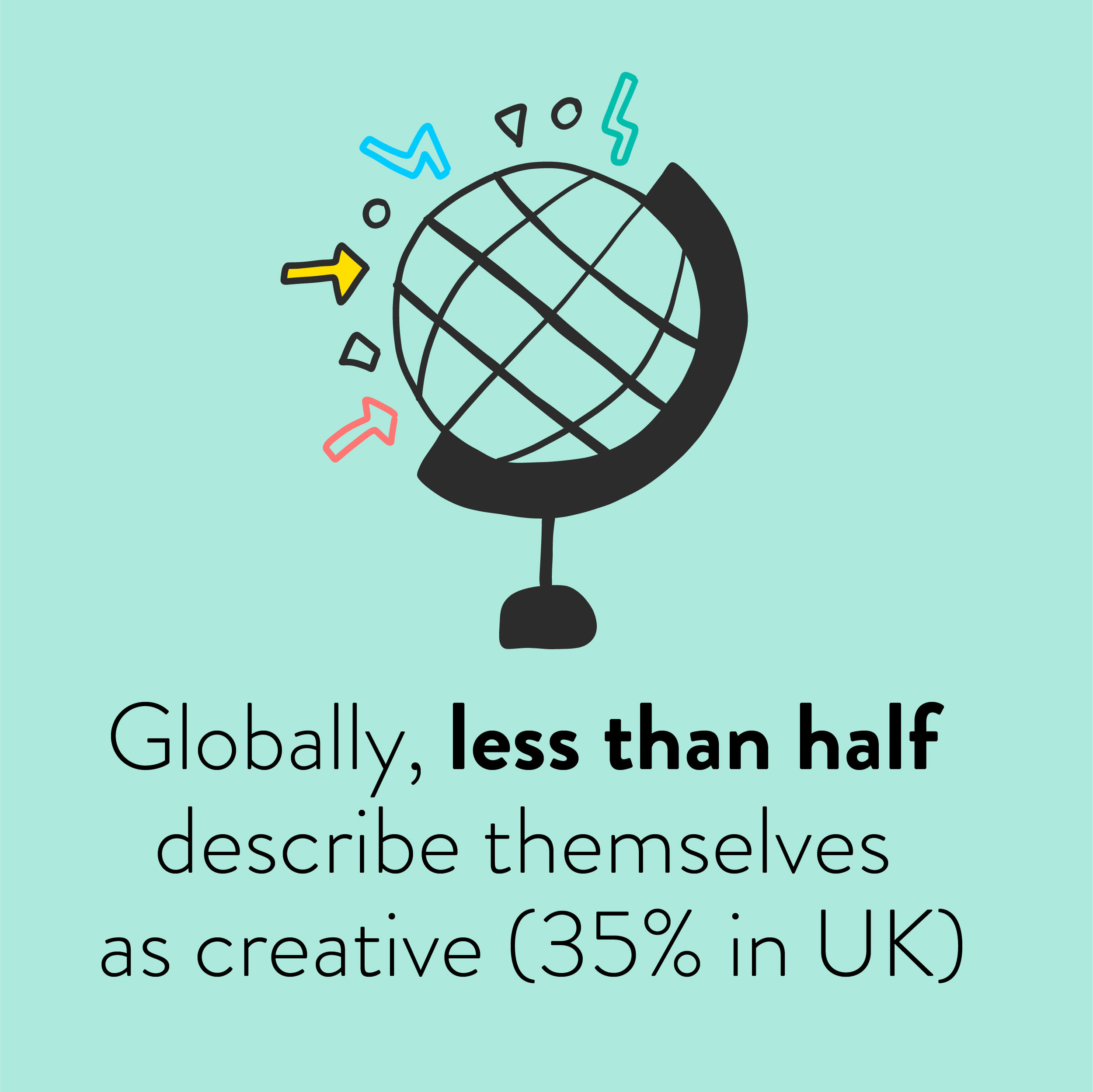 Creativity globally