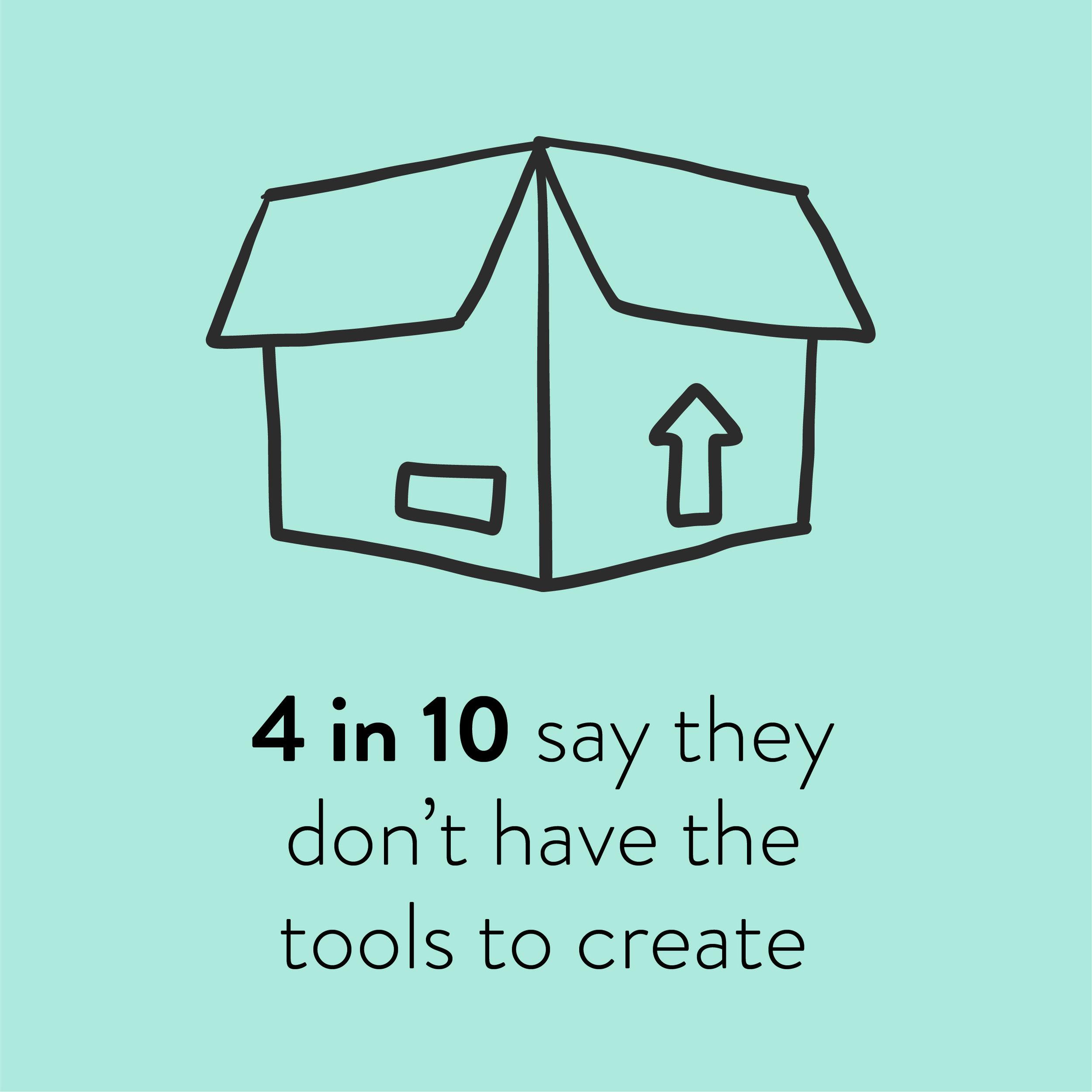 Creativity and tools