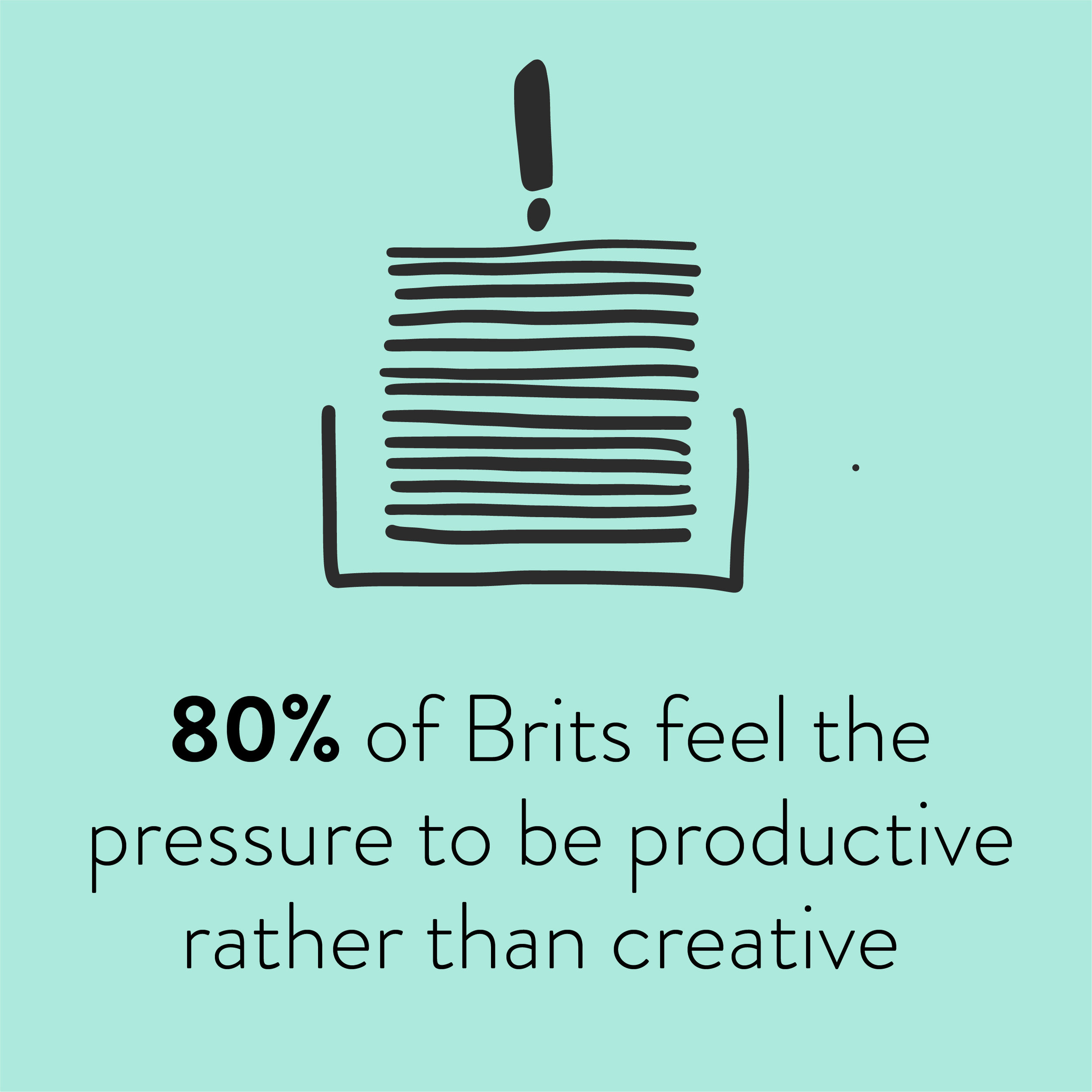 Creativity stat