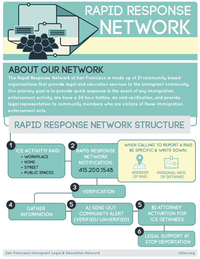RRN-infographic.png