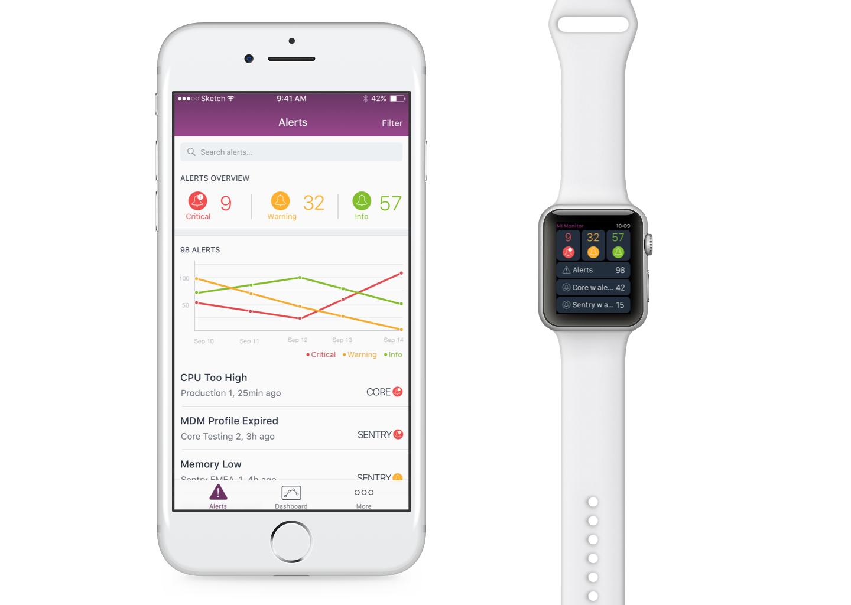 Monitor iOS App