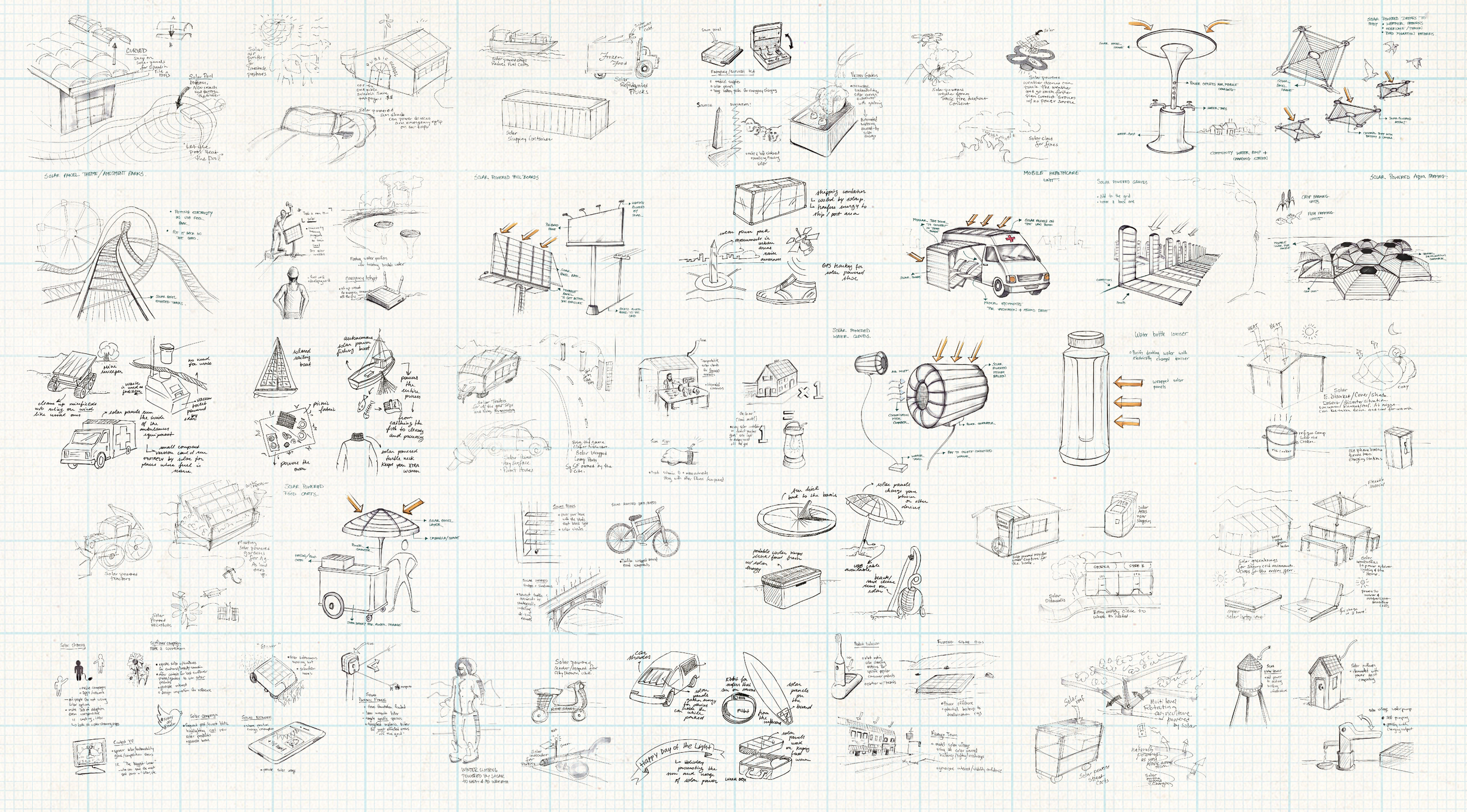 More than 50 distinct ideas were diagrammed during the ideation phase, some blue sky and others more practical.