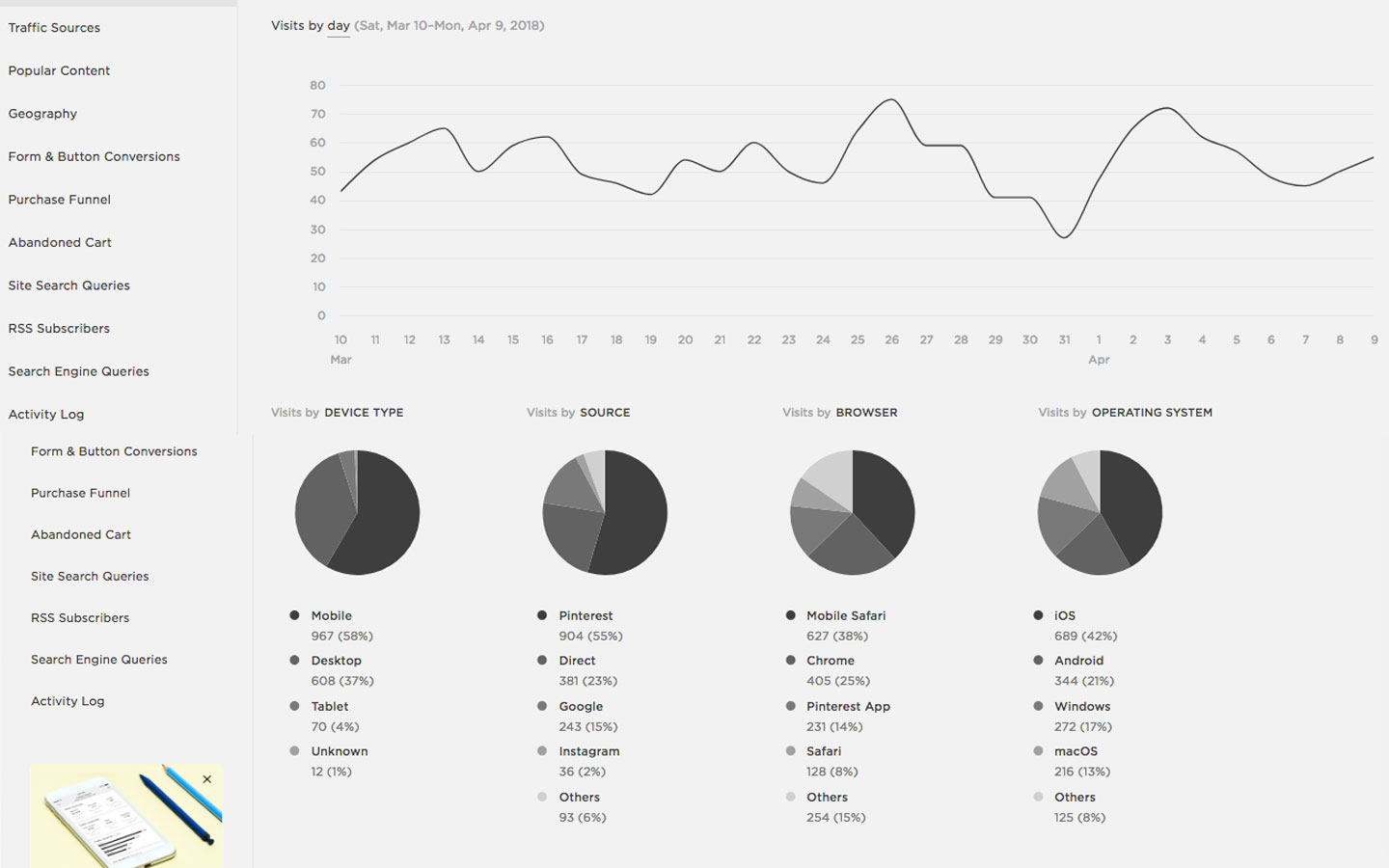 built-in-analytics-for-squarespace.jpg