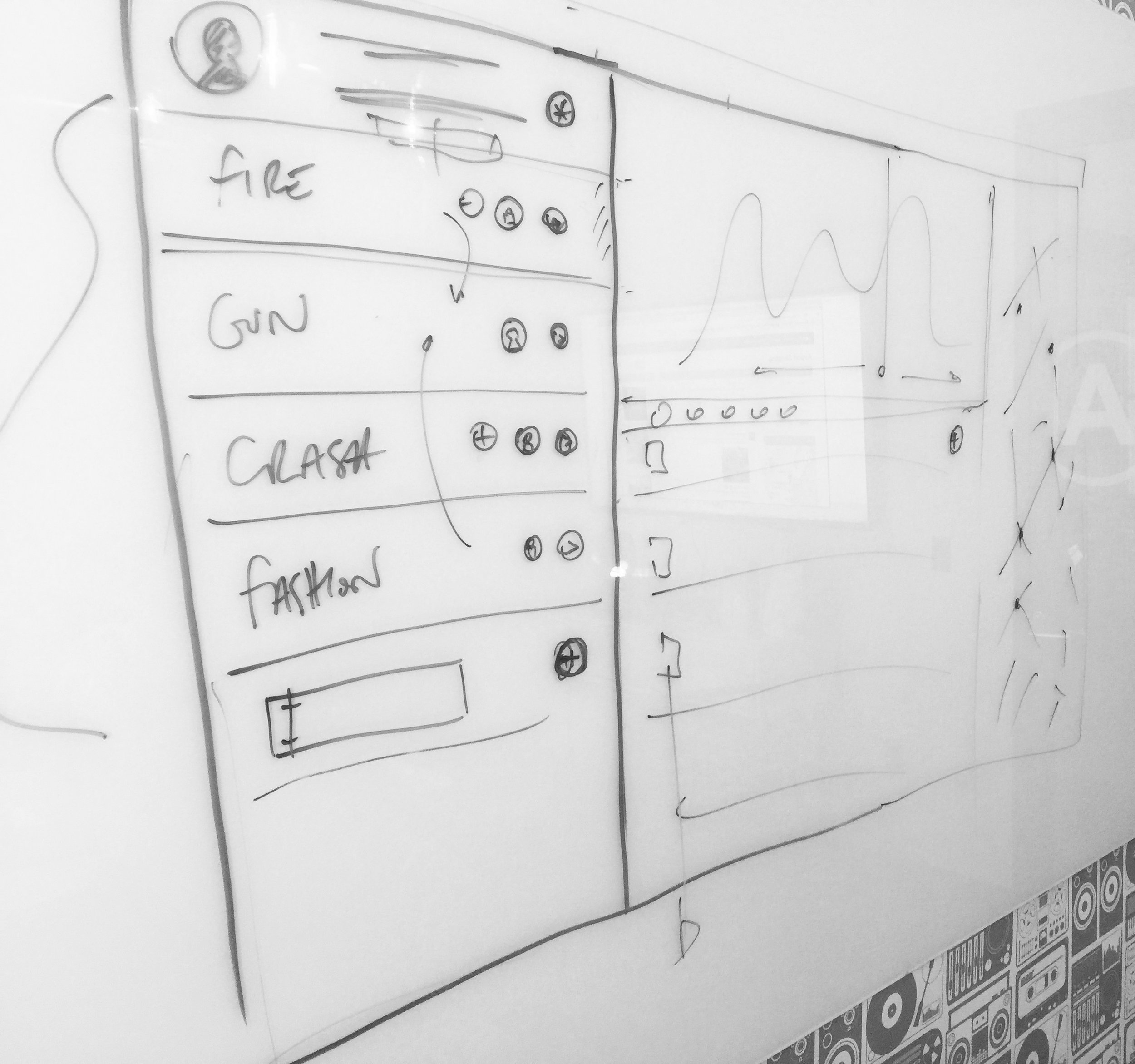 Iterating to v2 with our awesome new product team in Midtown, NYC