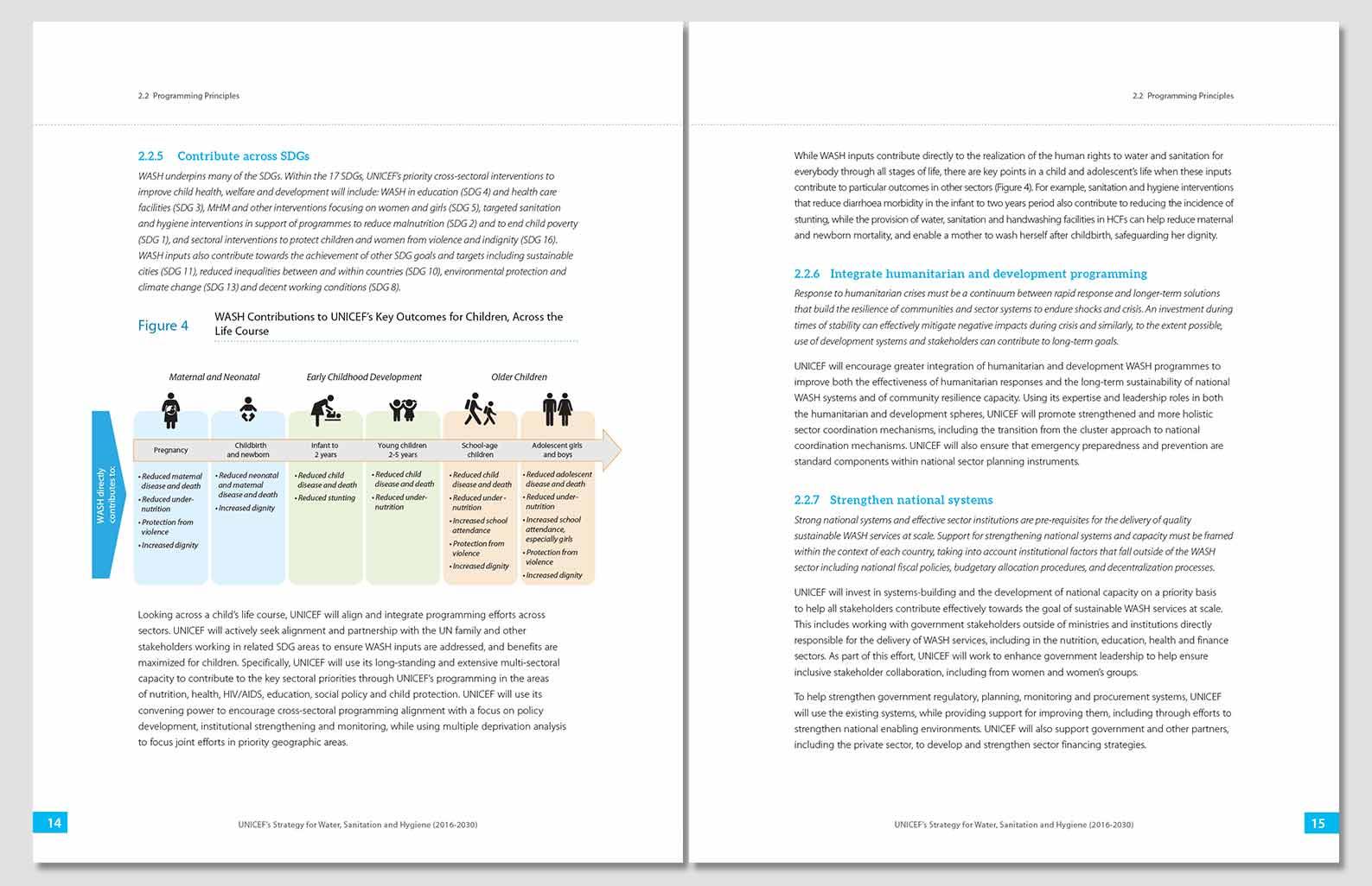 01_WASH-Strategy-spread-3.jpg