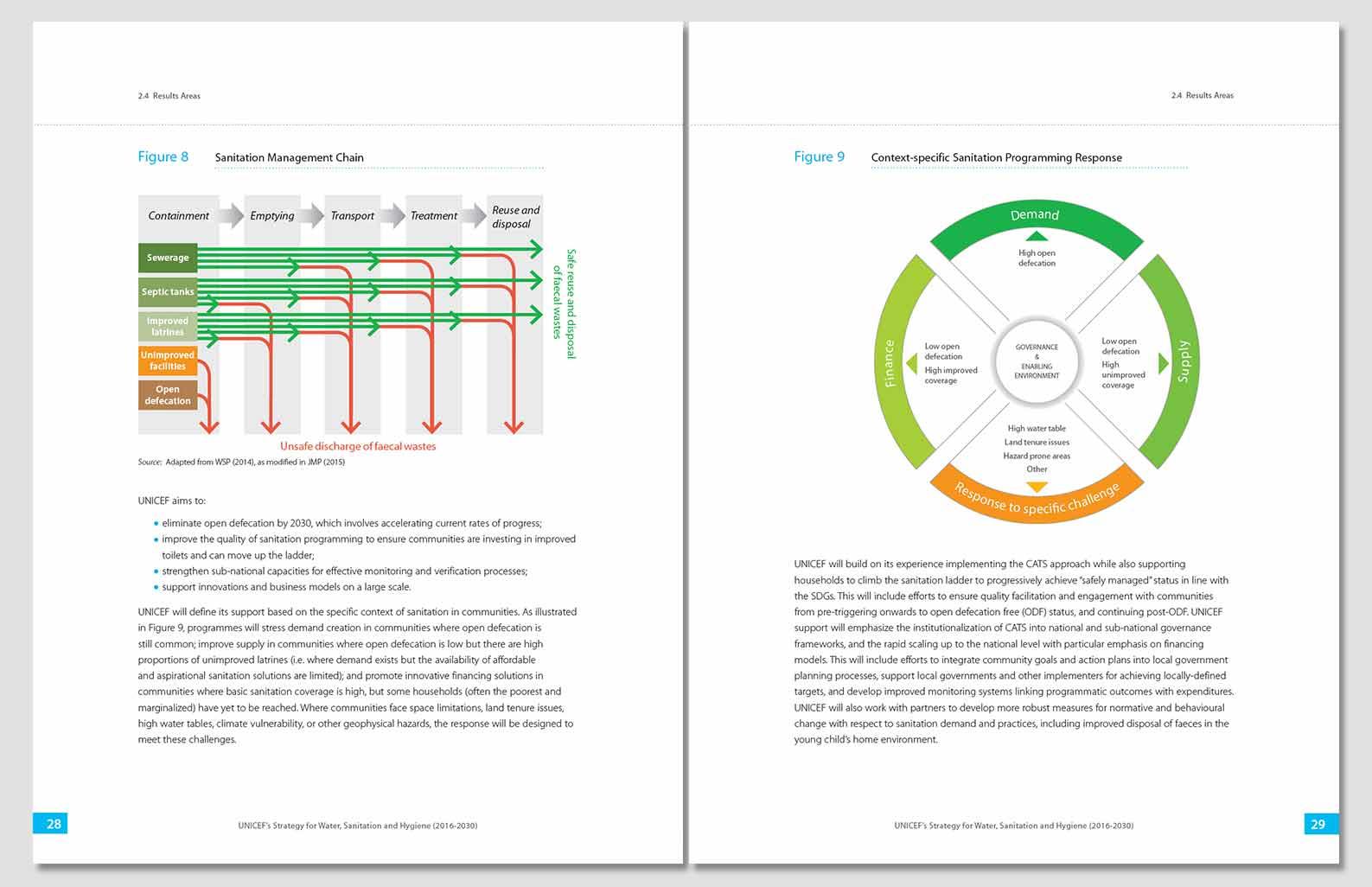 01_WASH-Strategy-spread-5.jpg