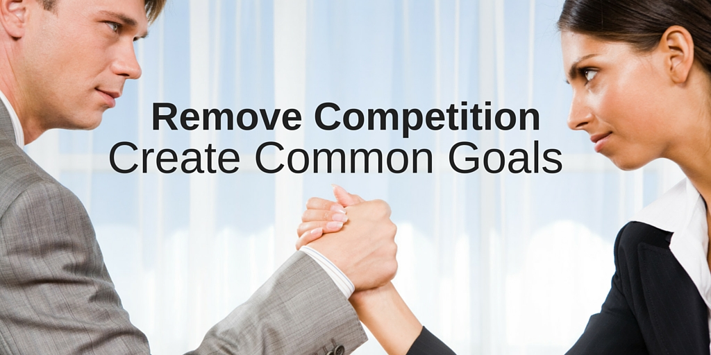 Business Analysis Training - Collaboration and Competition