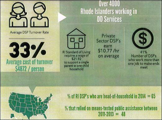 RI DSP Graphic 1 3-22-17