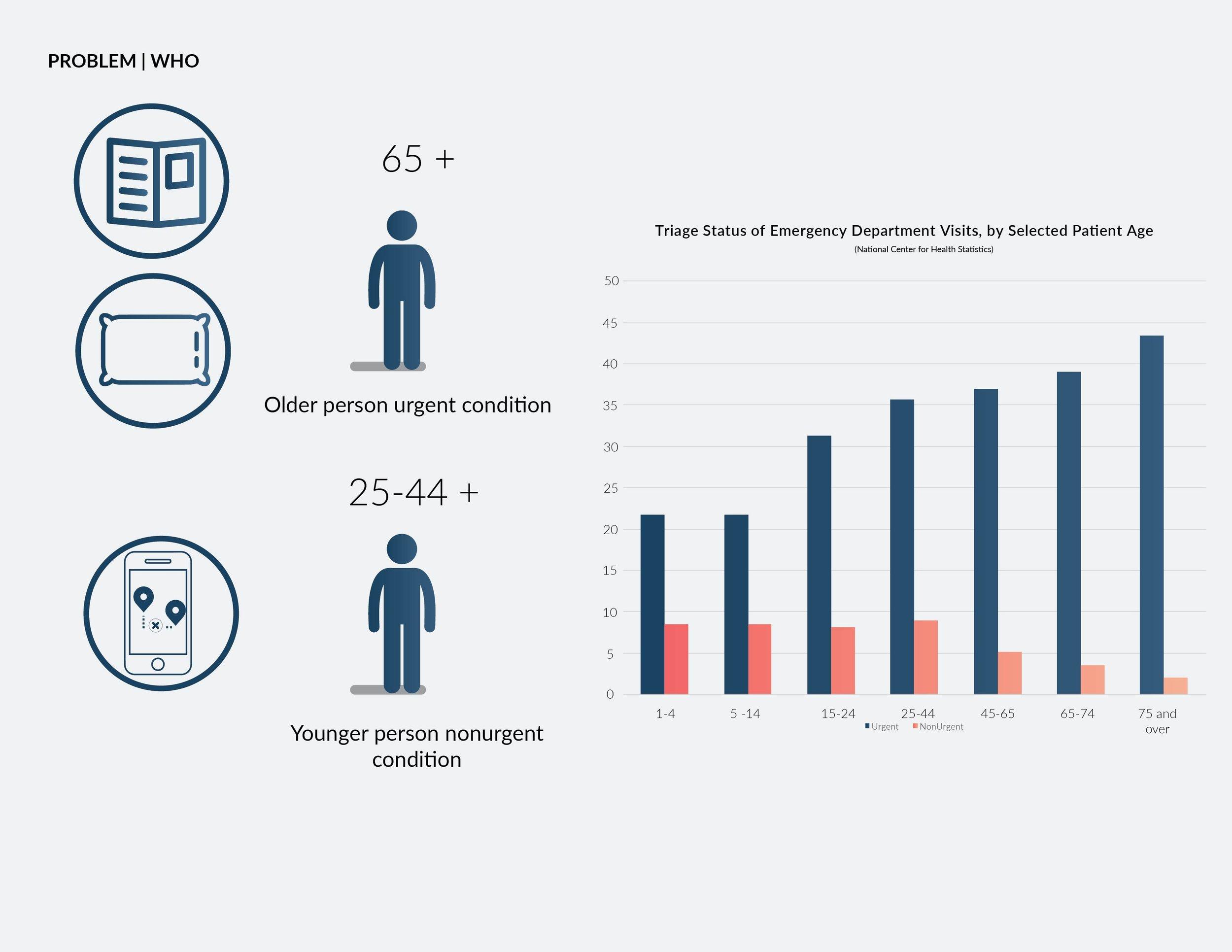 infographics Emergency Waiting_4.20-05.jpg