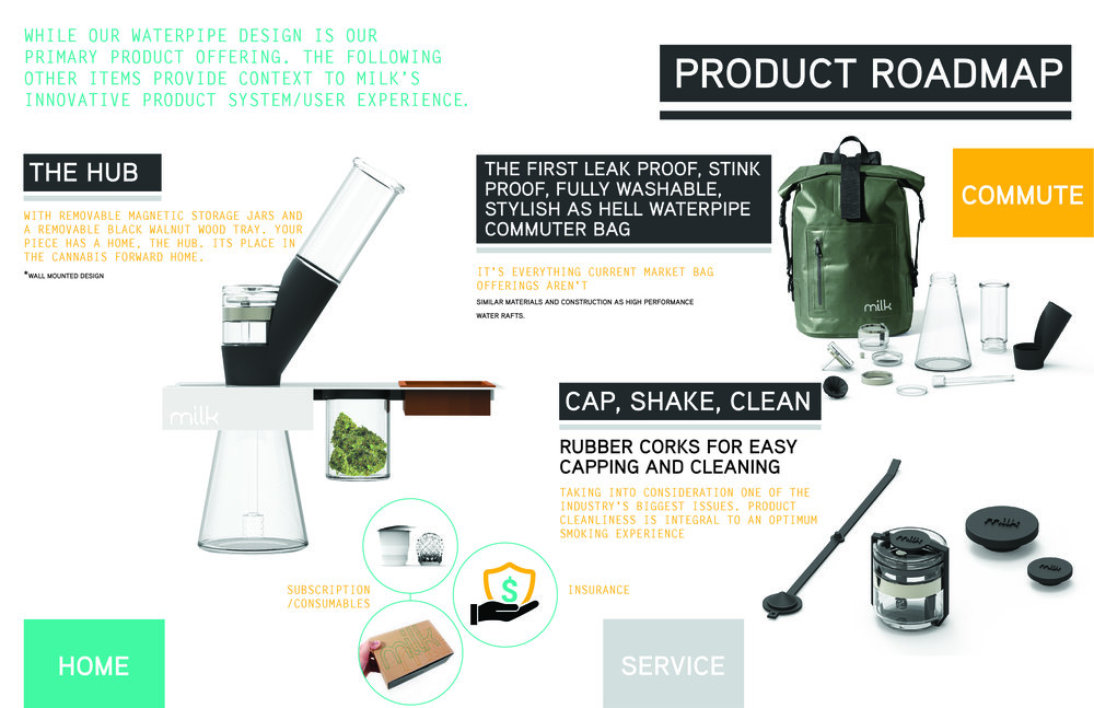 ProductRoadmap-01.jpg