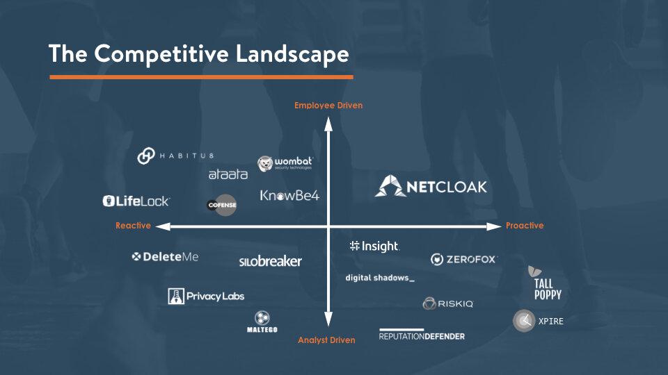 NetCloak Investor Deck.011.jpeg