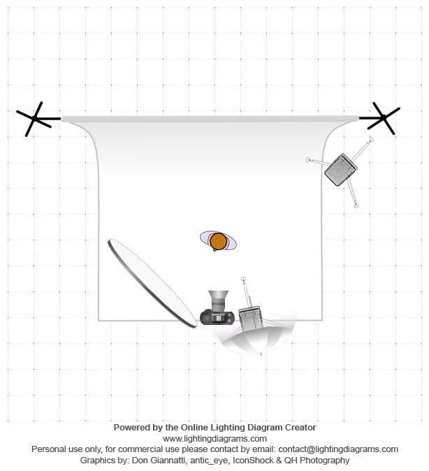 Rosen-Lora-lighting-diagram