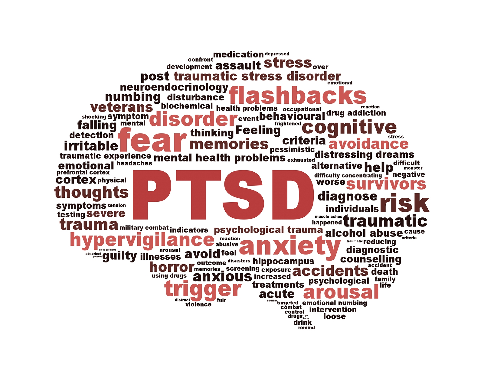 @Health-Explained.PTSD
