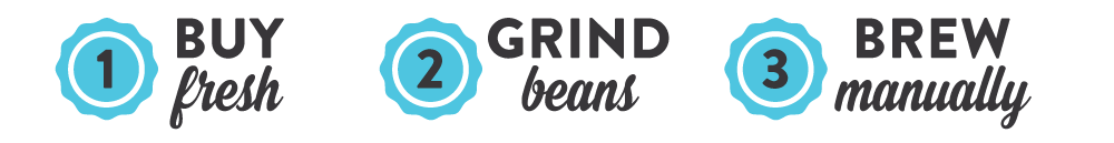 1) Buy Fresh // 2) Grind beans // 3) Brew Manually