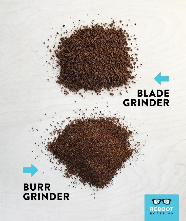 Blade versus burr grounds