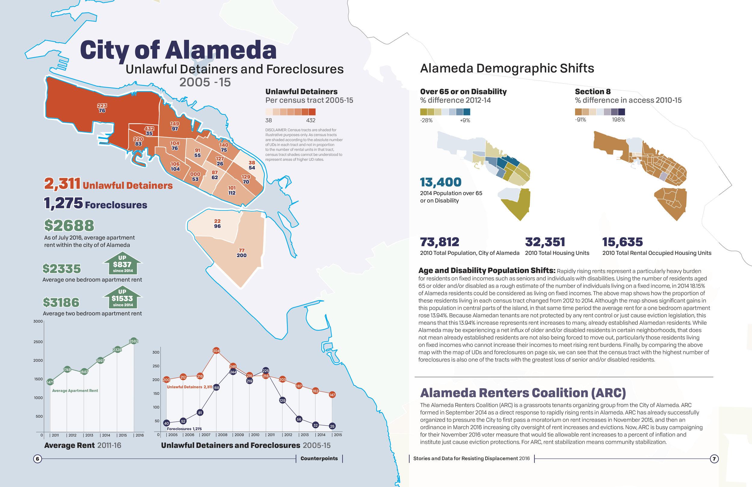 ALAMEDA-Report_6-7.jpg