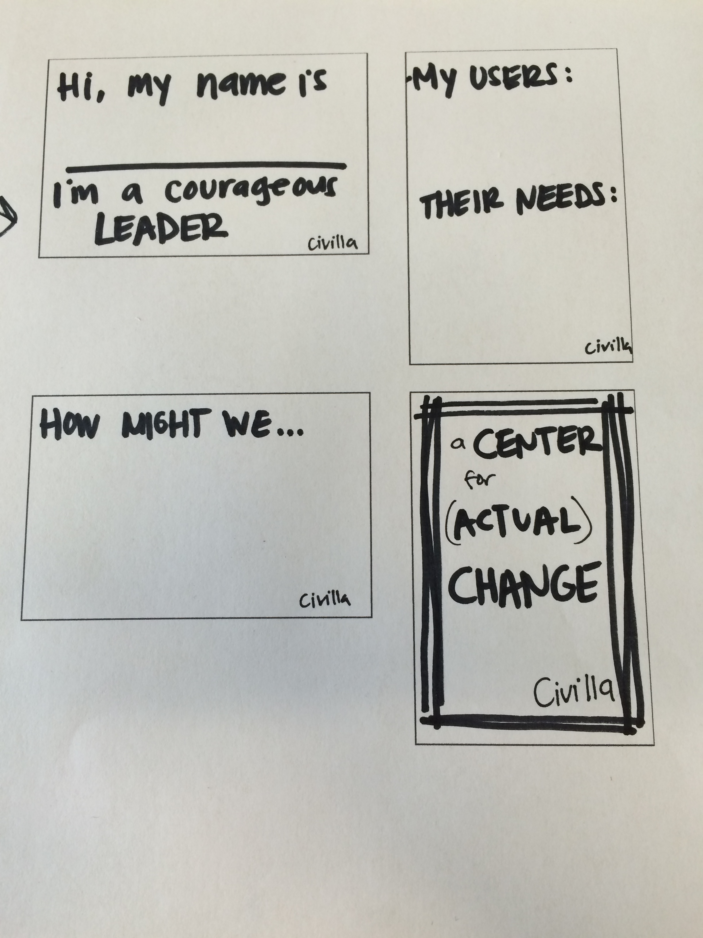 Prototype C )  Fill-in-the-blank name tags that push visitors to grapple with questions Civilla often introduces