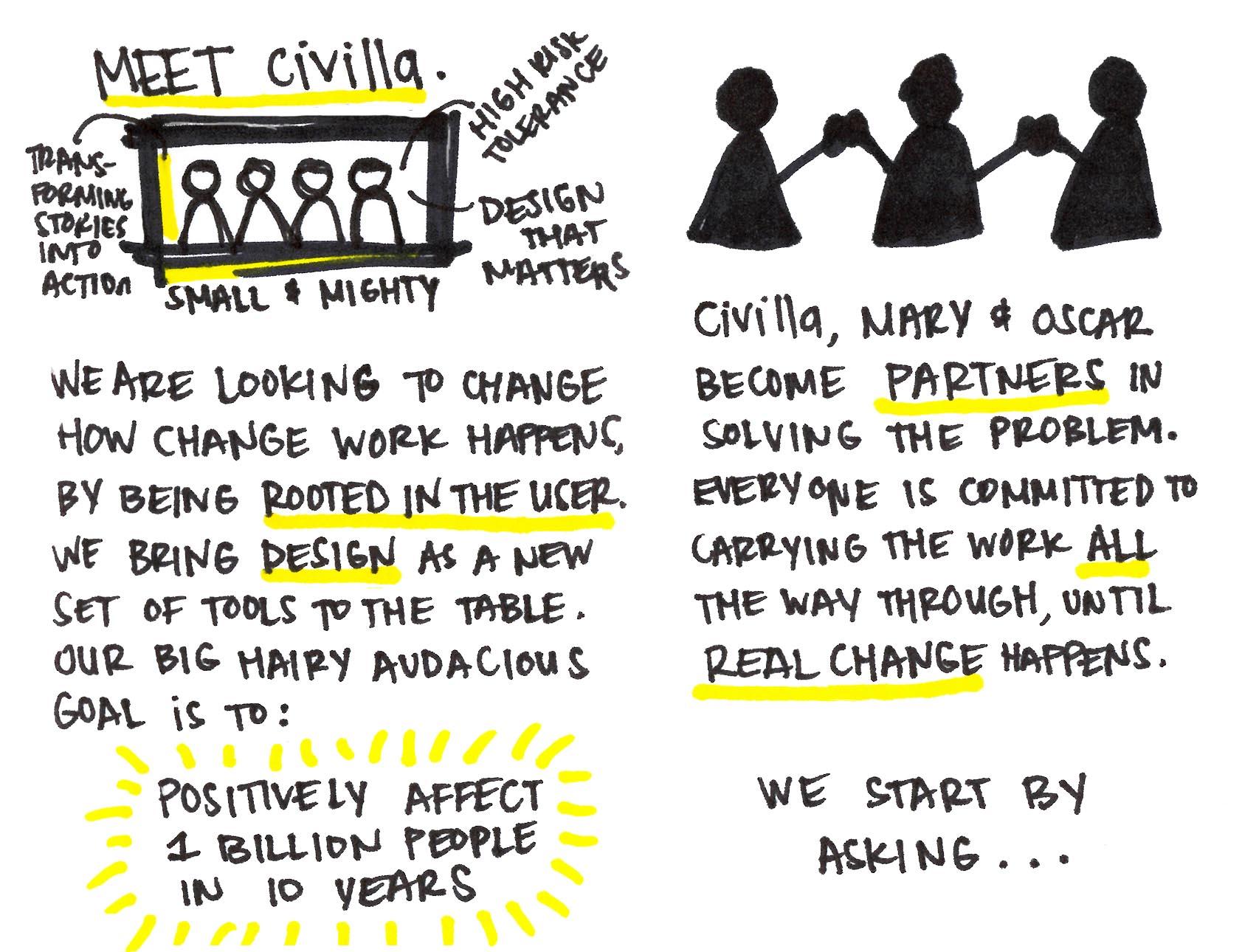 civilla storybook_3.jpg
