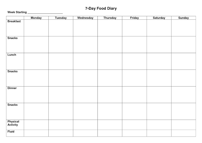 Nutrition - 3 Day Food Diary Analysis