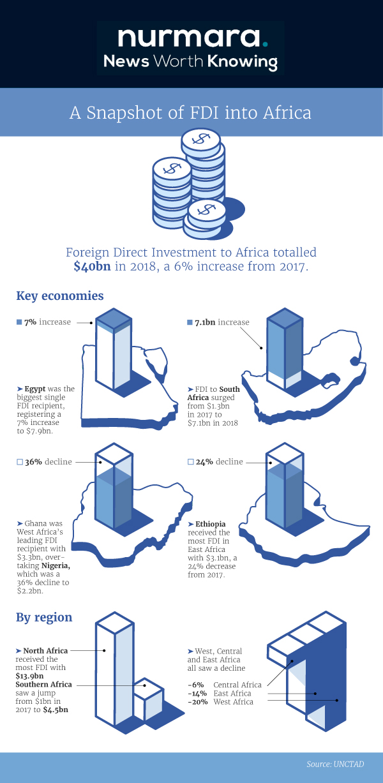 FDI Infographic jpg (002).jpg