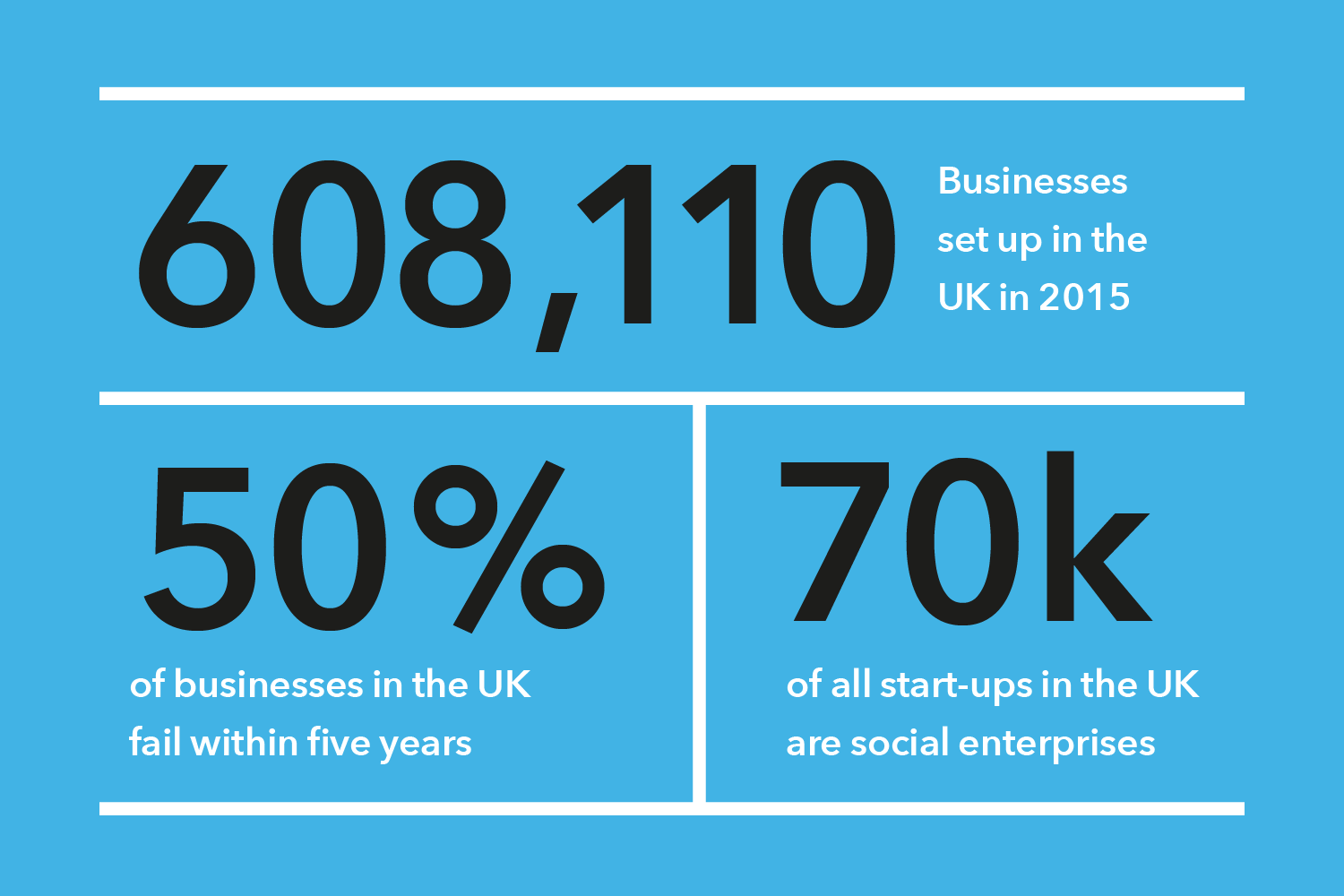 Small business facts in the UK