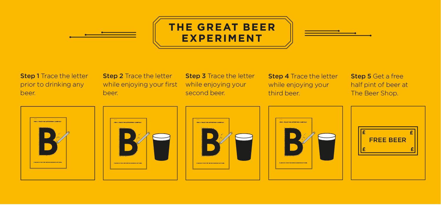 The Great Beer Experiment steps