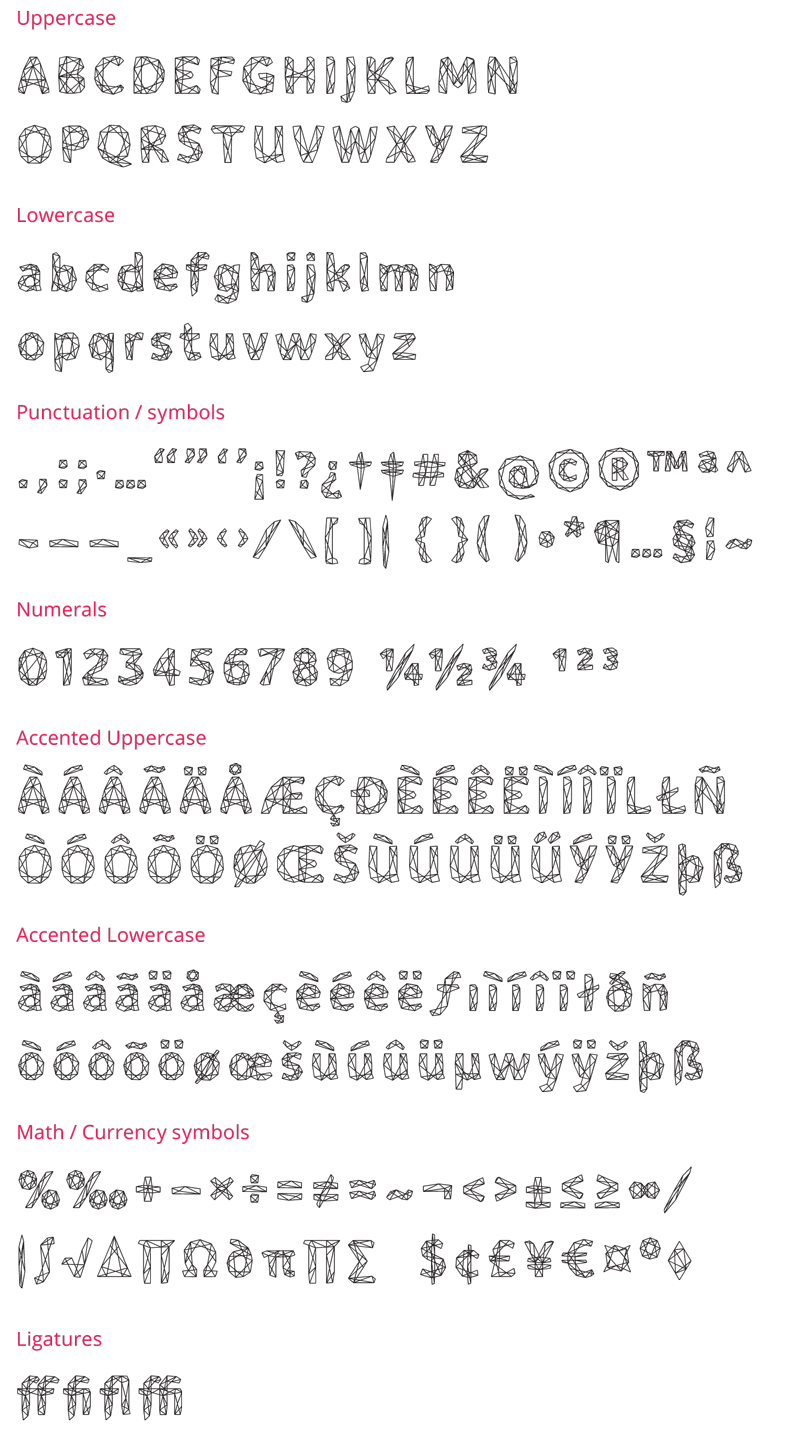 Mineraline Glyphs