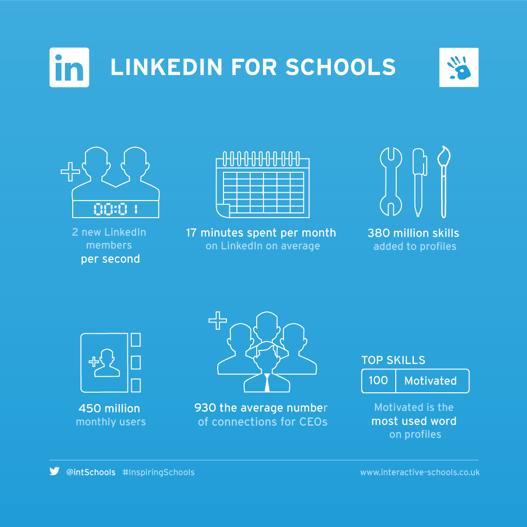 linkedin-twitter-infographic.png