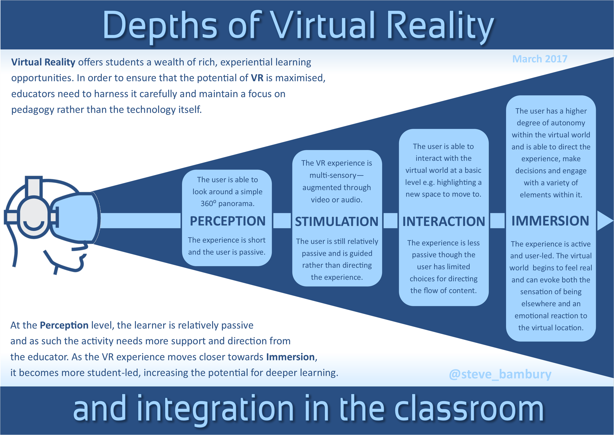 Steve Bambury , Head of Digital Learning and Innovation across the  JESS Dubai schools , offers this model for introducing VR in the classroom.