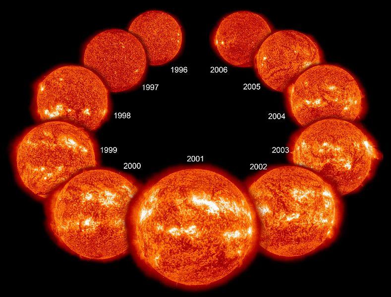 The previous sun cycle