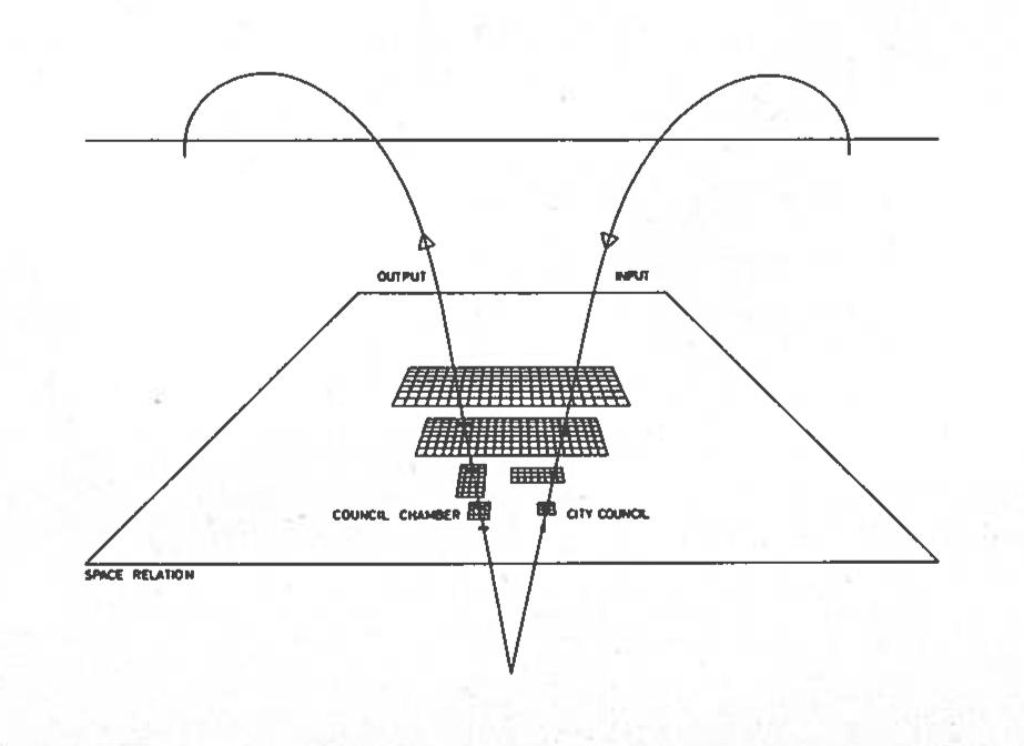 Wachsmann, Konrad. City Hall, California City, Input-Output Diagram. 1966. Konrad Wachsmann Archiv, Akademie der Kunst, Berlin.