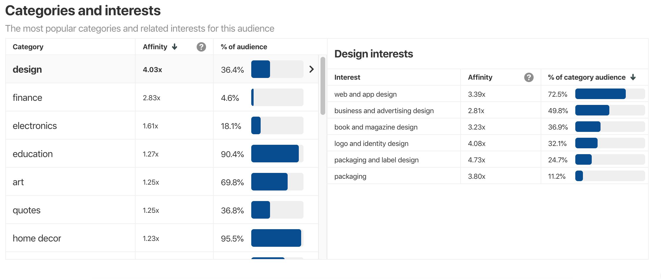 Pinterest-Analytics.png