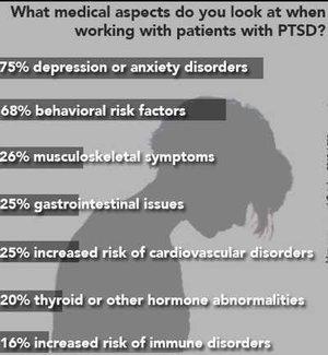 ptsd_physical_symptoms.jpg