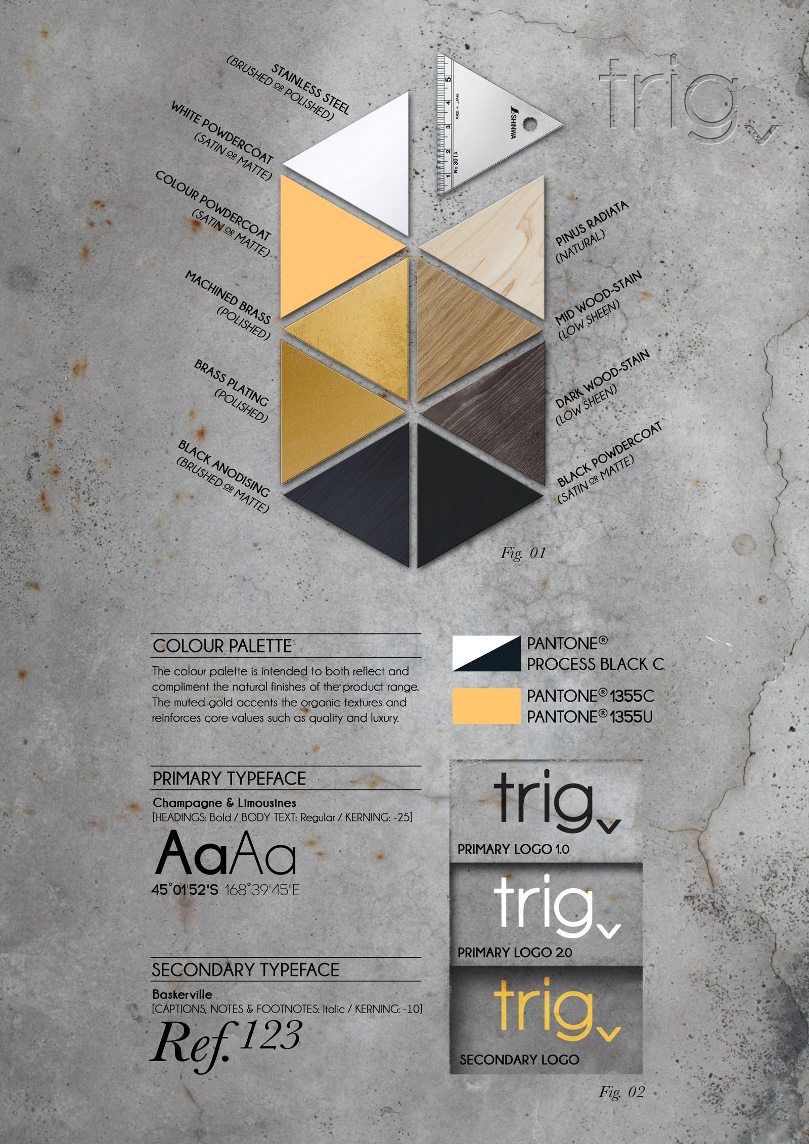 Trig-3.1.jpg