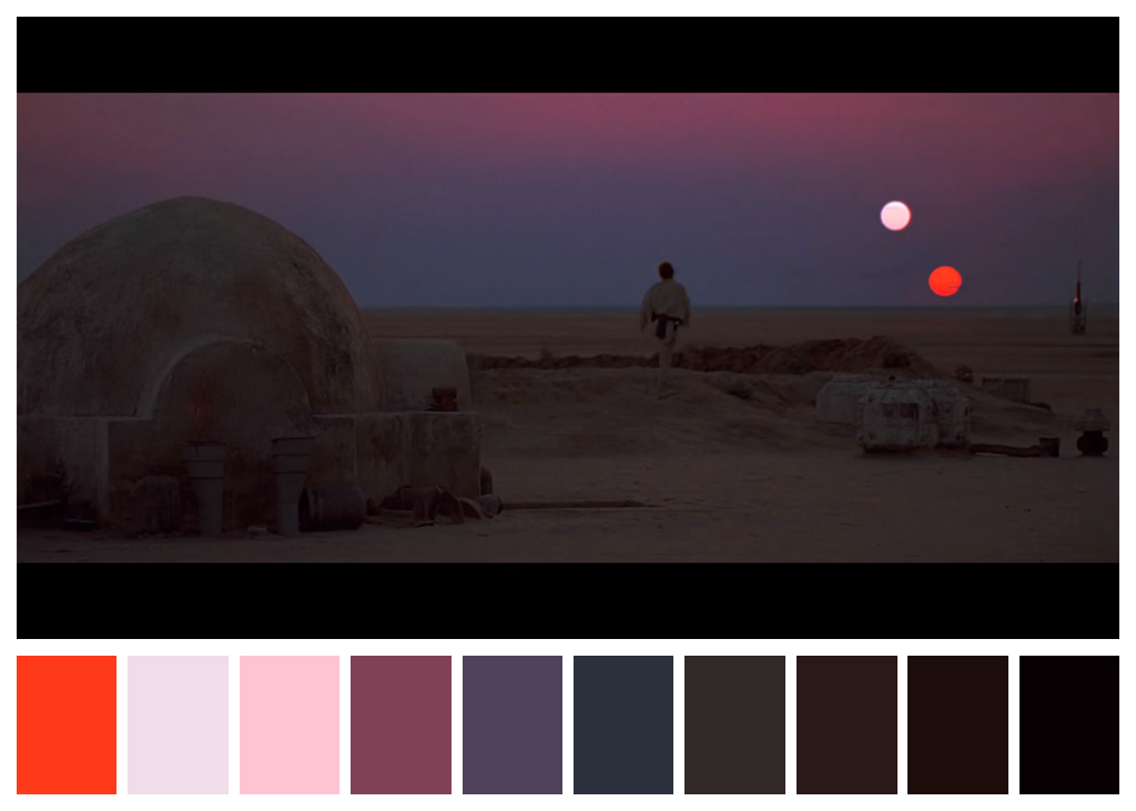 Star Wars- Episode IV - A New Hope (1977) - dir. George Lucas