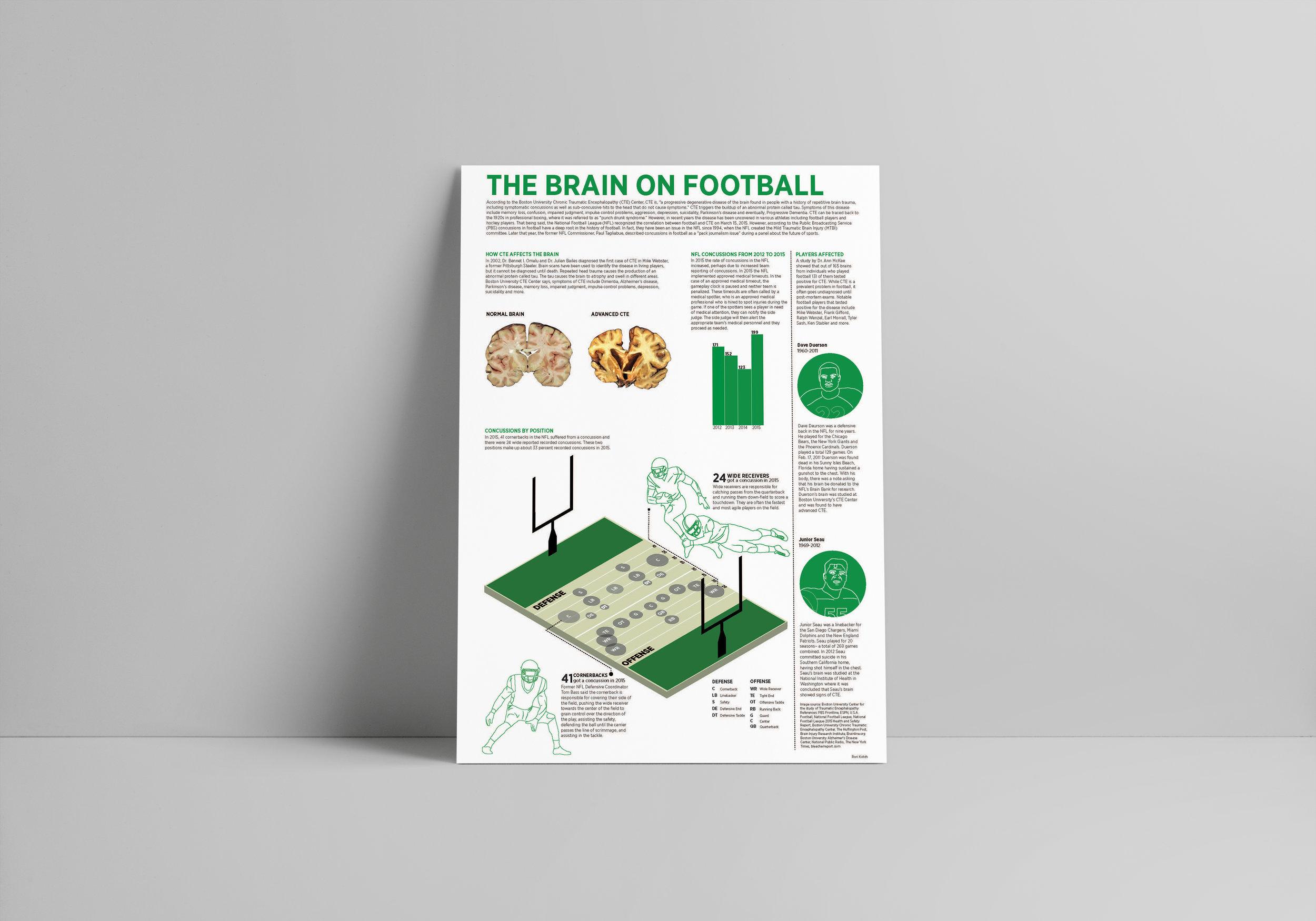 concussion-graphic.jpg