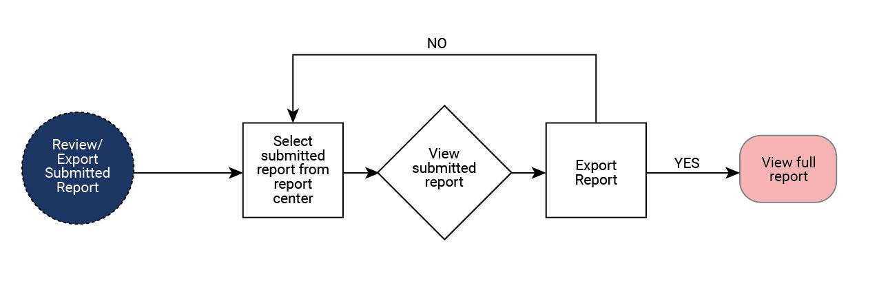 task-flow-1-02.jpg