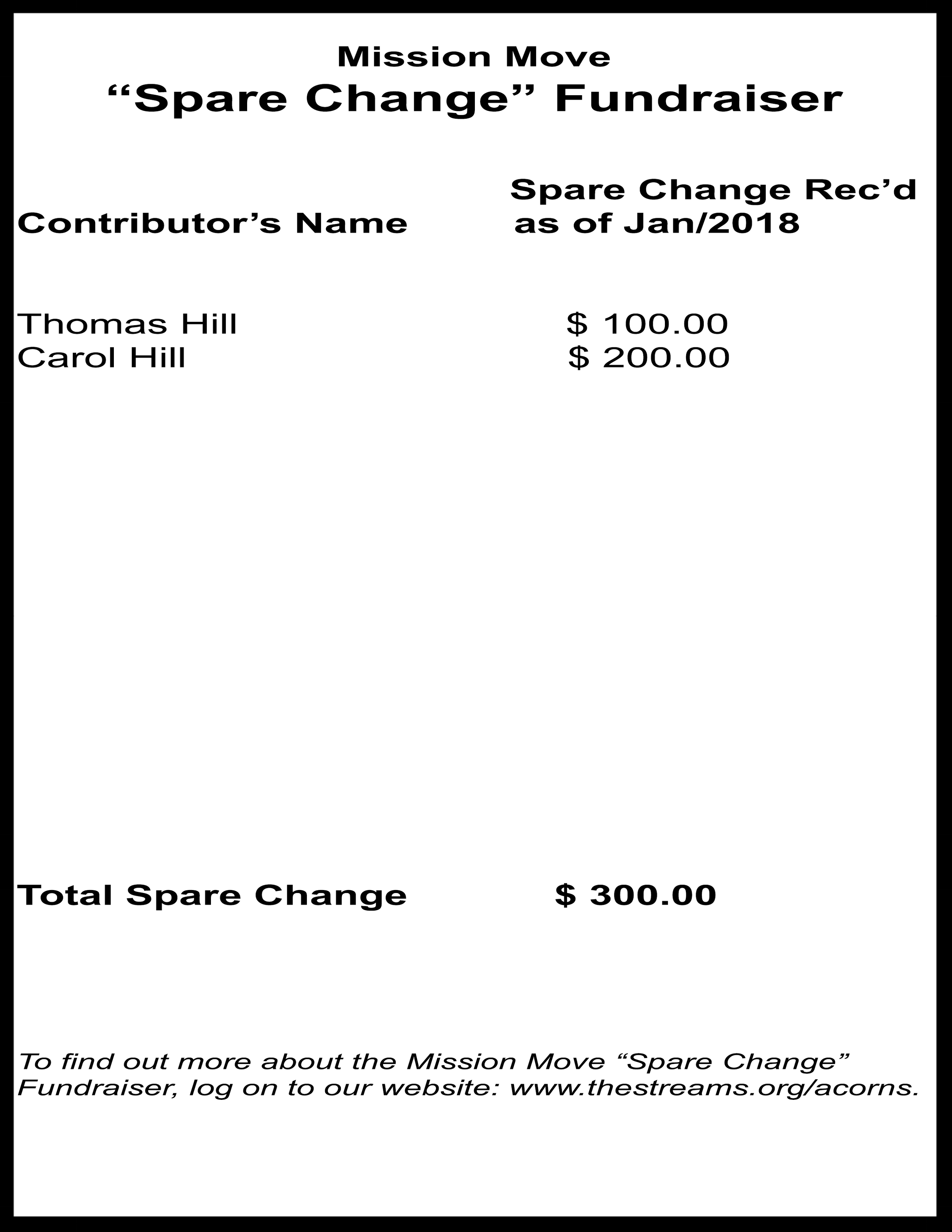 spare change fundraiser.png
