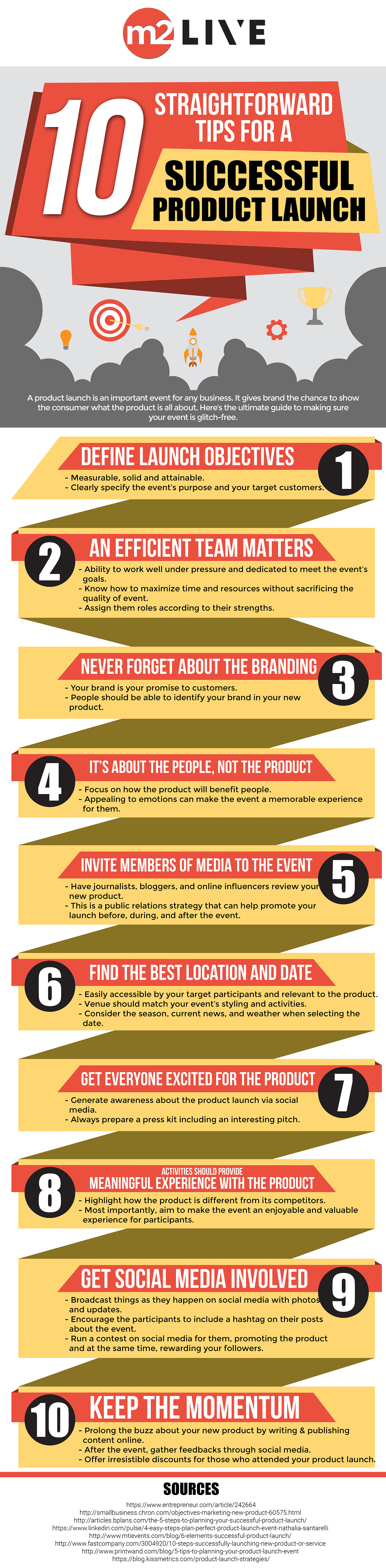 10 Straightforward Tips for A Successful Product Launch