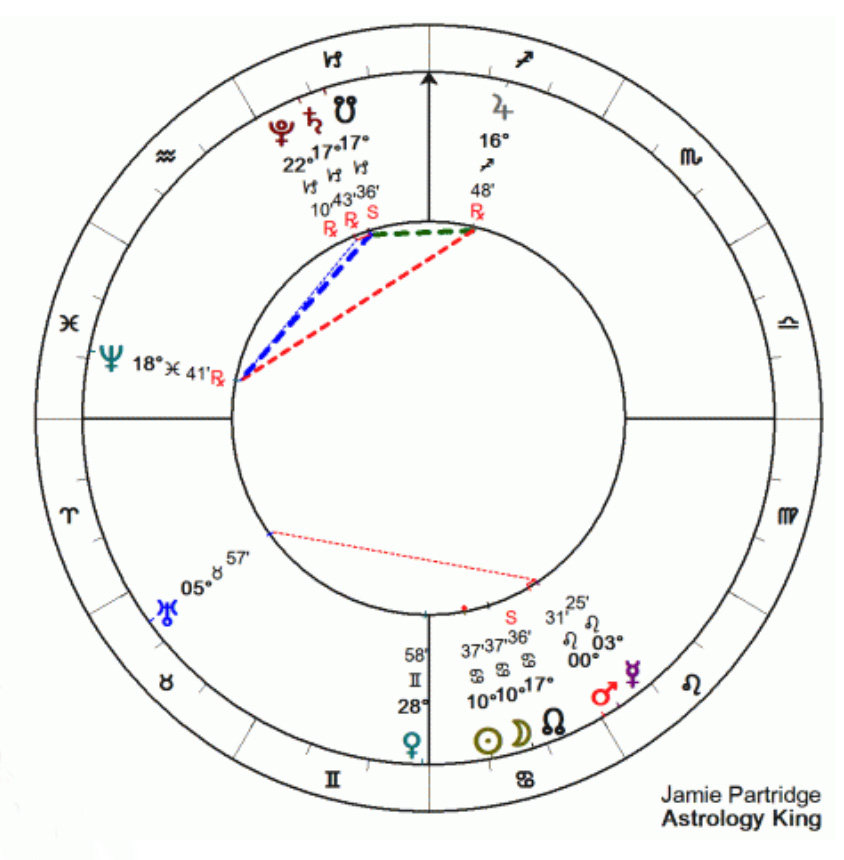new-moon-in-cancer-the-concious-club