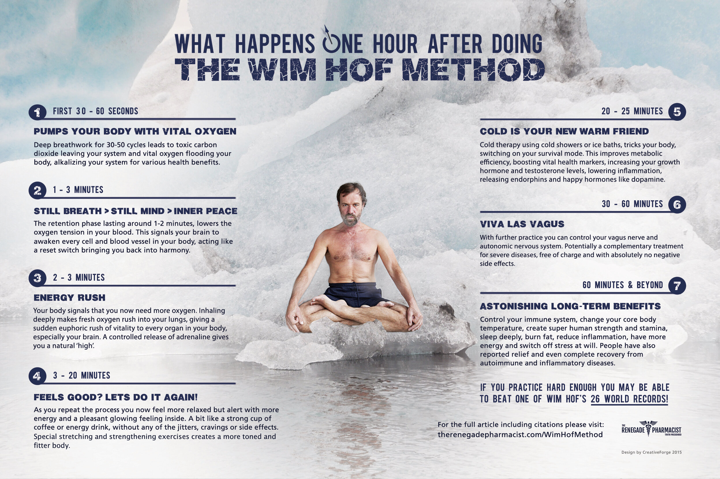 Wim-Hof-Infographic-2.jpg