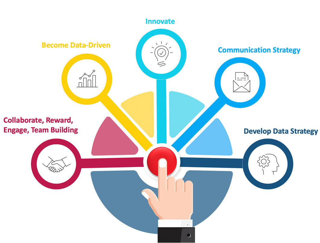 Chief Data Officer Key Functions