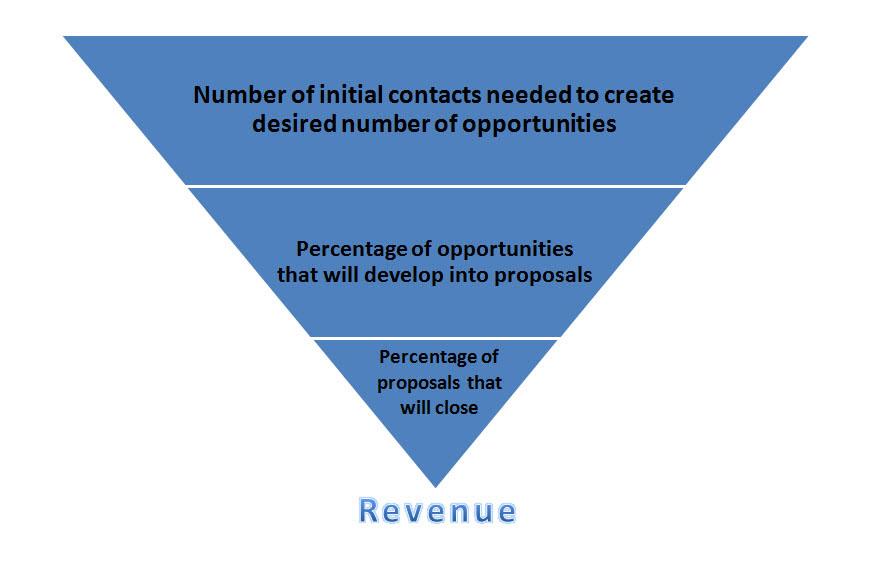 sales process funnel.jpg