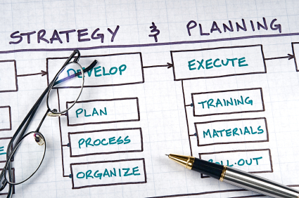 biz planning chart aug 2013.jpg