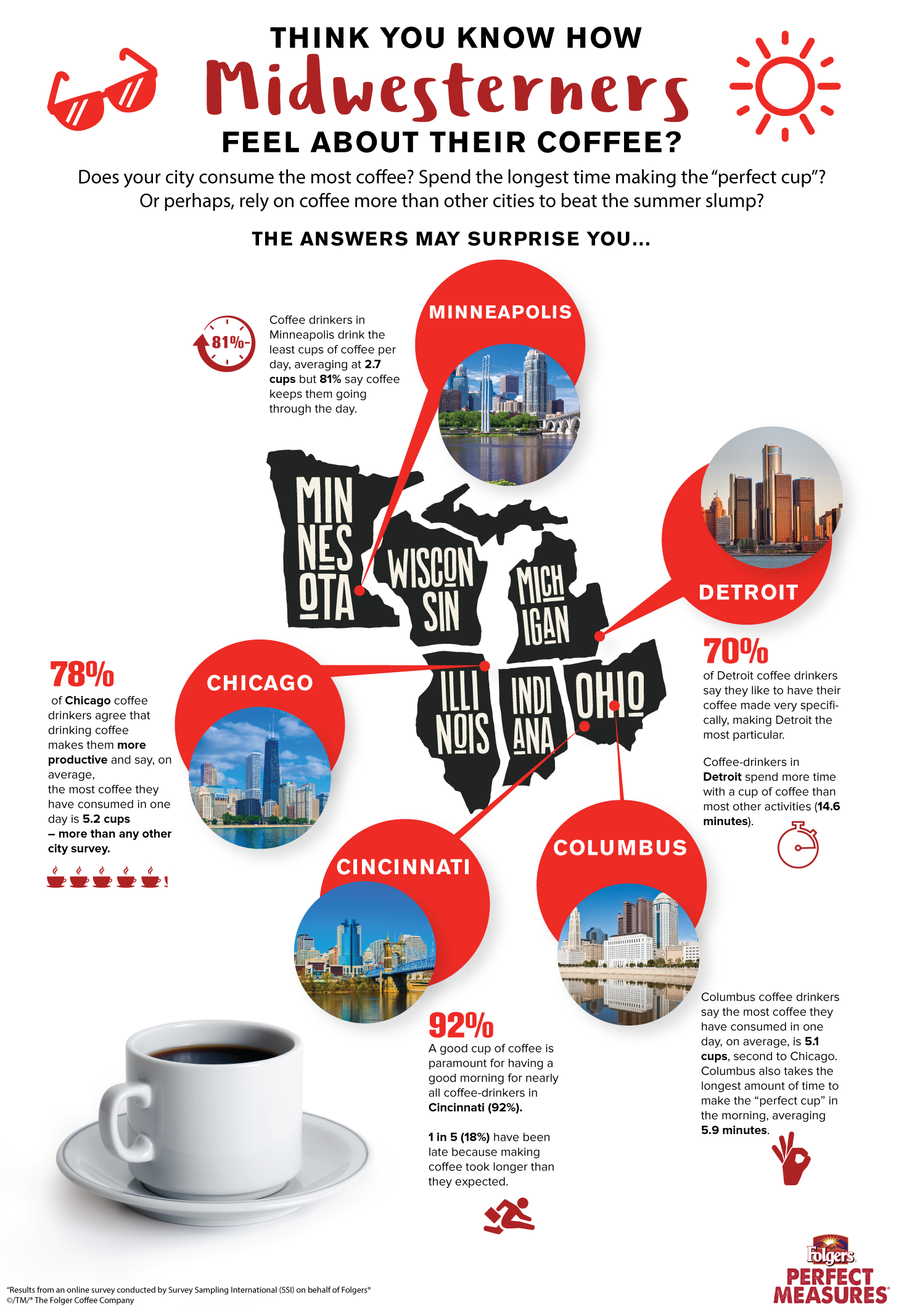 Folgers-Midwest-Infographic-v5.png