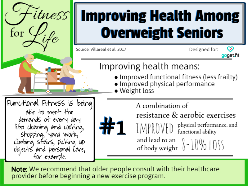 Elderly Obese.jpg