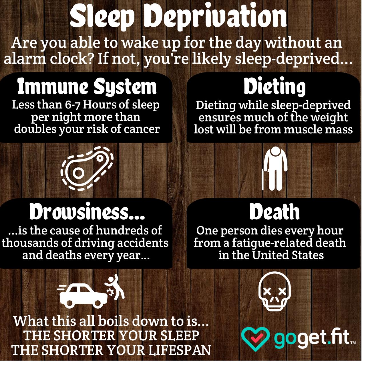 Sleep Deprivation.png